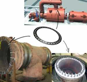 High Temperature Gasket for Turbine