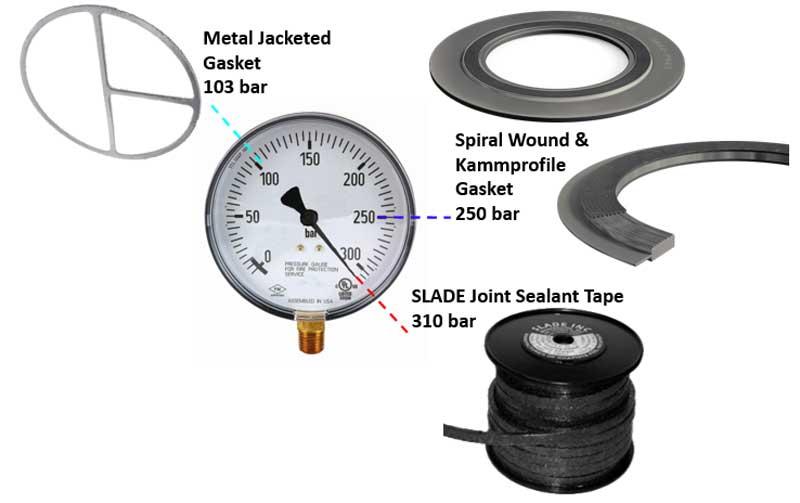 SLADE High Pressure Joint Sealant Gasket