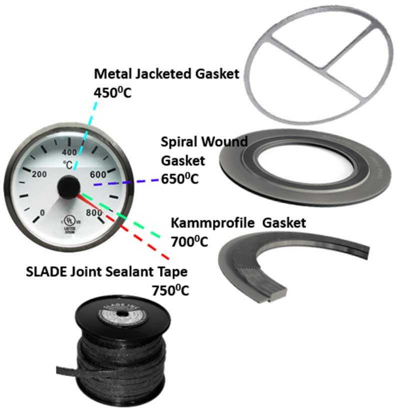 SLADE Joint Sealant Gasket