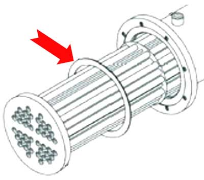 Use of metal jacketed gasket or Spiral Wound Gasket would require the tube bundle to be extracted out before you can reach to replace the damaged tube side gasket.  However, if you have a spool of SLADE Joint Sealant, you need not extract the whole tube bundle out at all.